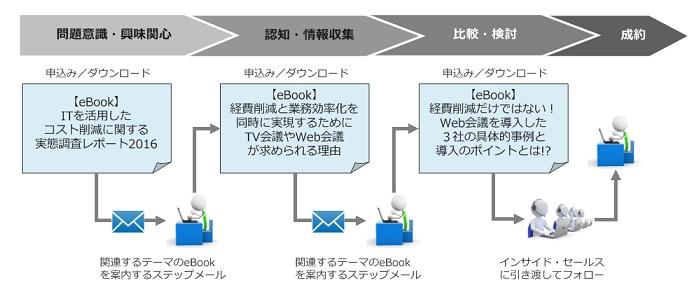 ebook_escalation