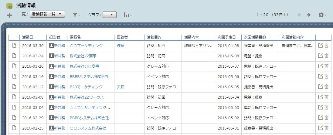 kintone_activity1