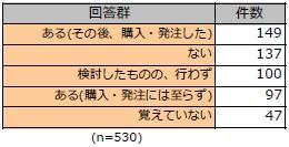 report_q4t