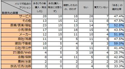 report_q4t1